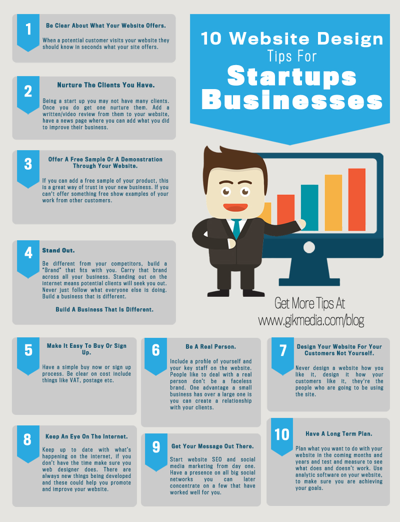 Tips On Website Design For Startups Businesses Infographic