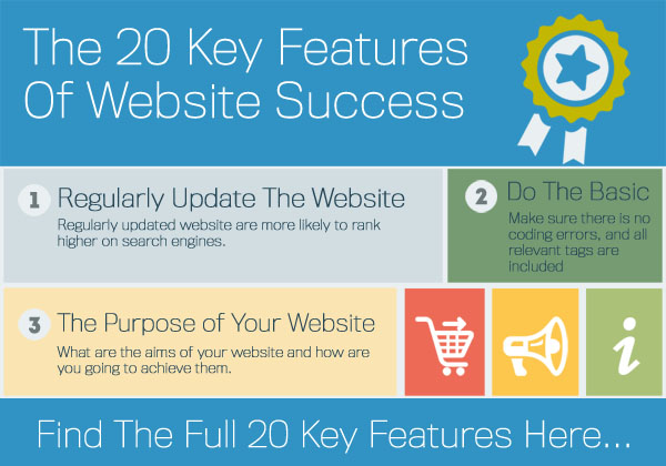 The 20 key website features of website success