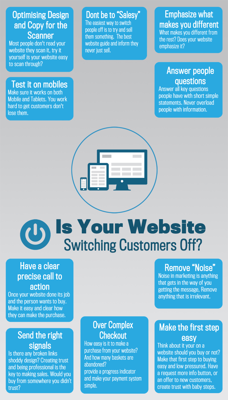 Is Your Website Switching Customers Off? Tips To Increase Website Sales.