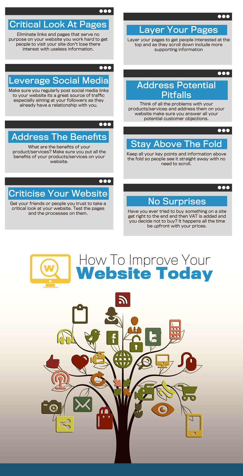 How To Improve Your Website Starting Today