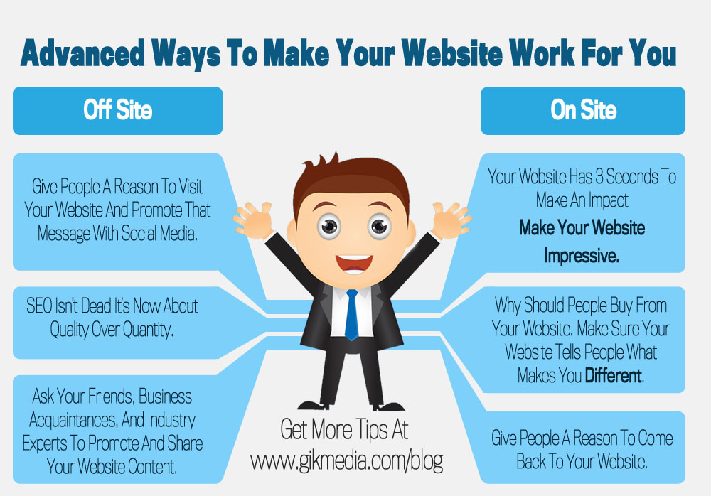 Advanced Ways To Make Your Website Work For You